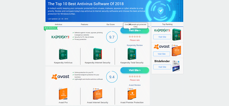 Top 10 Best Antivirus Protection / Article - What to Look for When